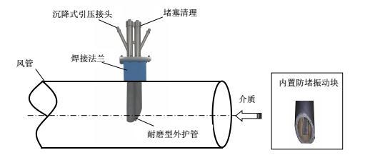 FWZ-1100-FS型插入式风粉流速测量装置